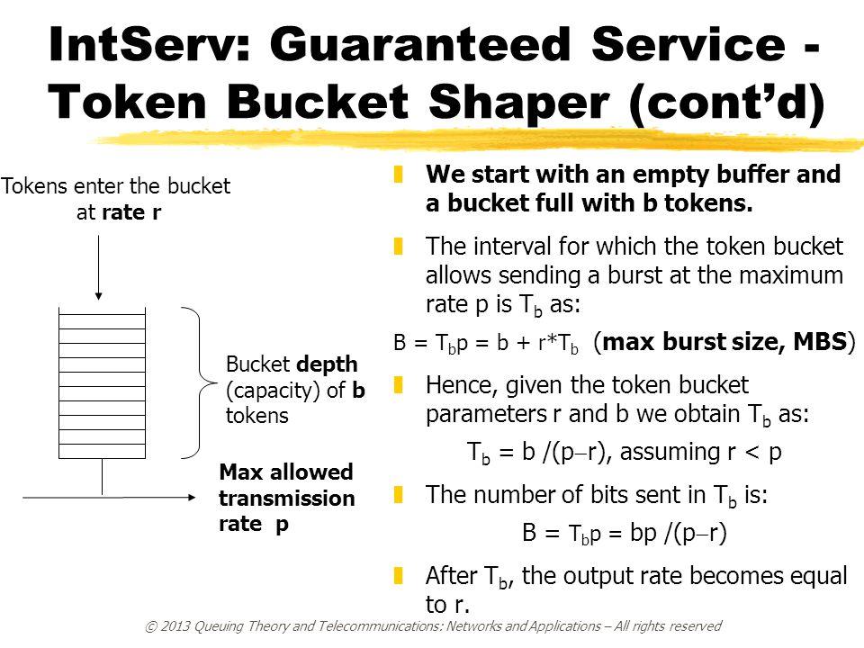 IntServ: Guaranteed Service - Token Bucket Shaper (cont'd)