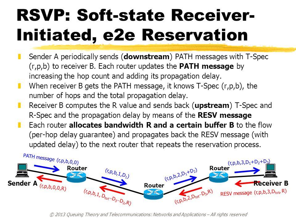 RSVP: Soft-state Receiver-Initiated, e2e Reservation