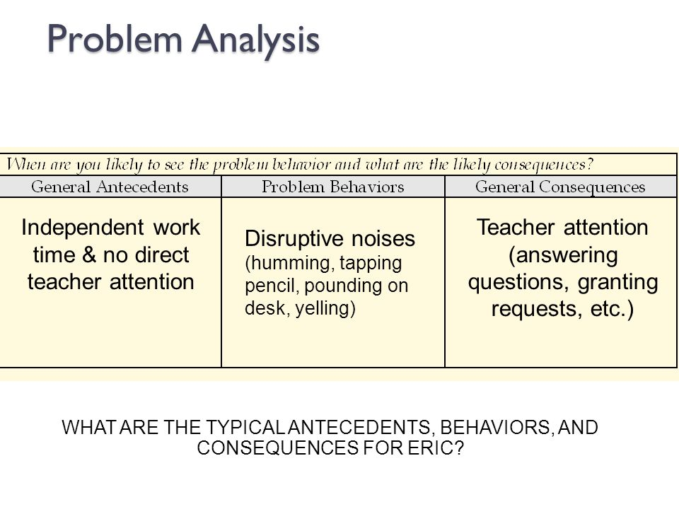 Problem Analysis Independent work time & no direct teacher attention