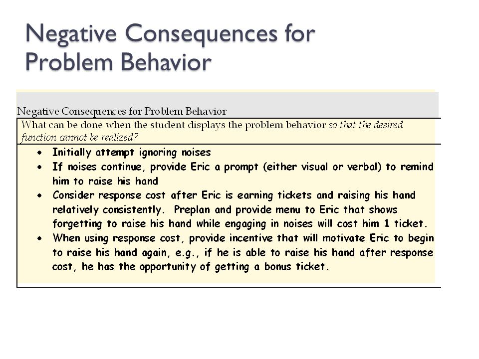 Negative Consequences for Problem Behavior