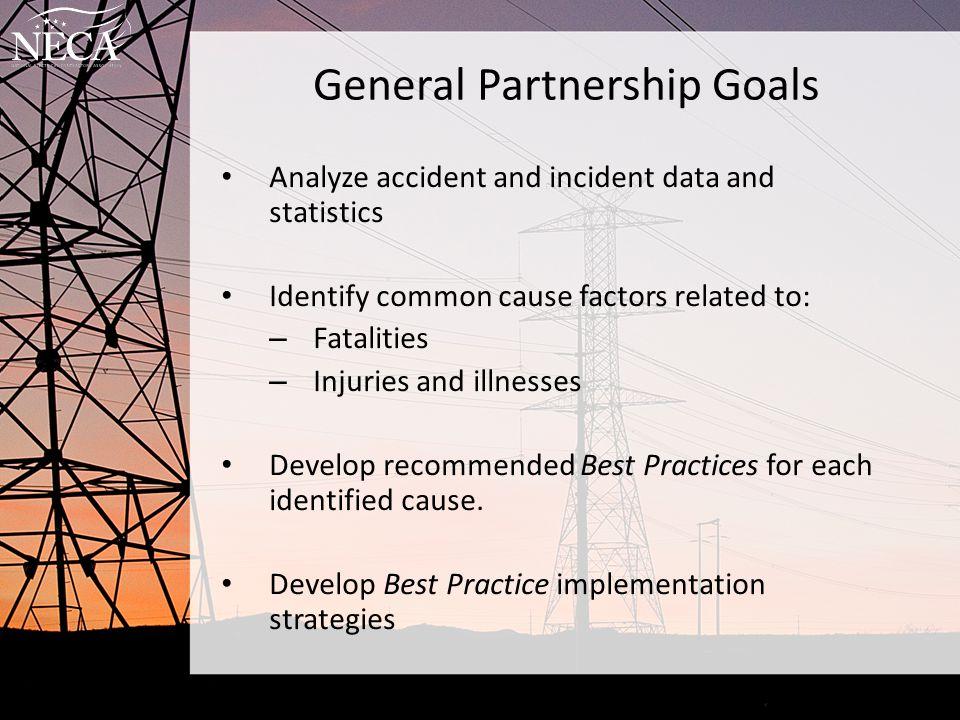 General Partnership Goals