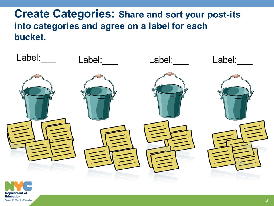 Create Categories: Share and sort your post-its into categories and agree on a label for each bucket.