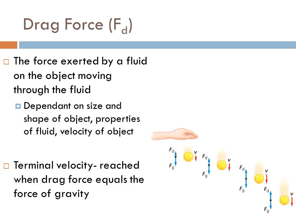 Drag Force (Fd) The force exerted by a fluid on the object moving through the fluid.
