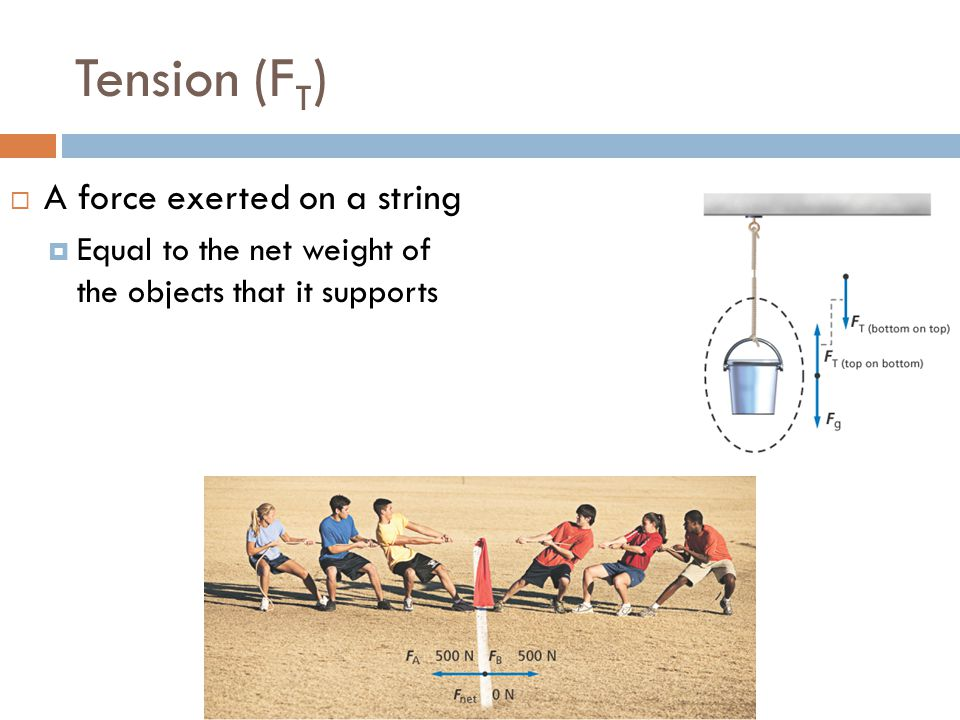 Tension (FT) A force exerted on a string