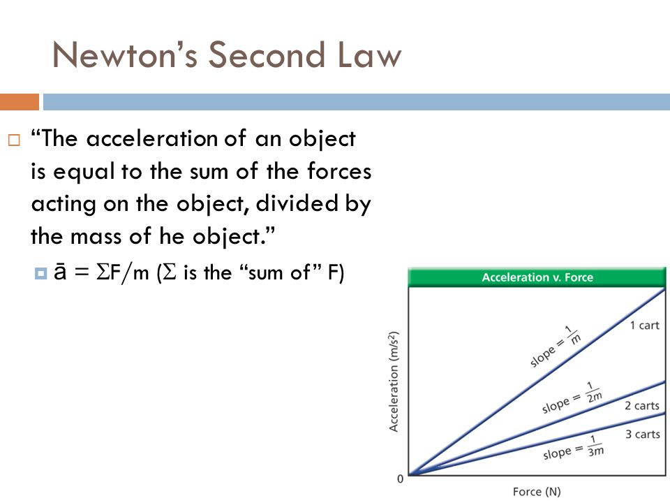 Newton's Second Law The acceleration of an object is equal to the sum of the forces acting on the object, divided by the mass of he object.