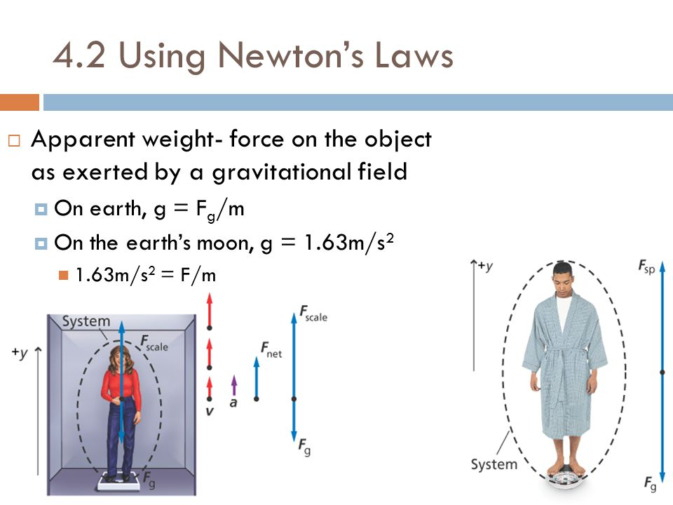4.2 Using Newton's Laws Apparent weight- force on the object as exerted by a gravitational field. On earth, g = Fg/m.