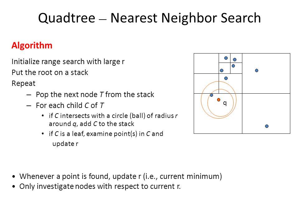 Quadtree– Nearest Neighbor Search