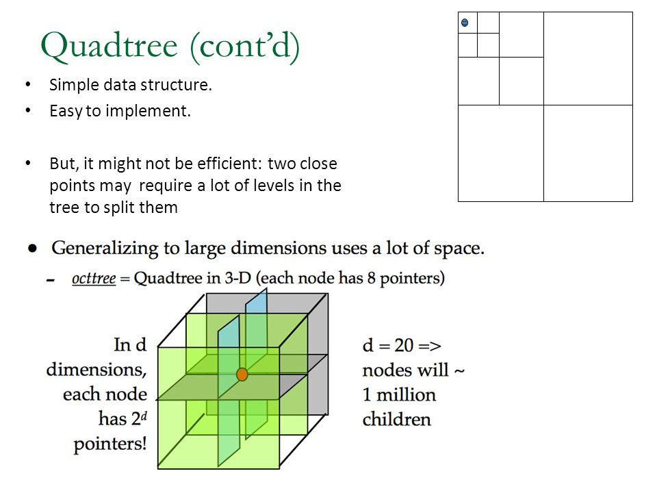 Quadtree (cont'd) Simple data structure. Easy to implement.