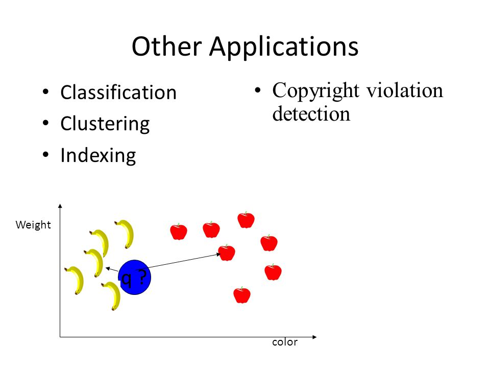 Other Applications Classification Clustering Indexing