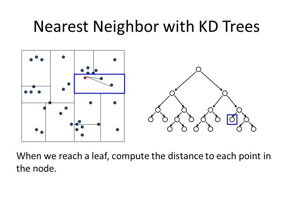 Nearest Neighbor with KD Trees
