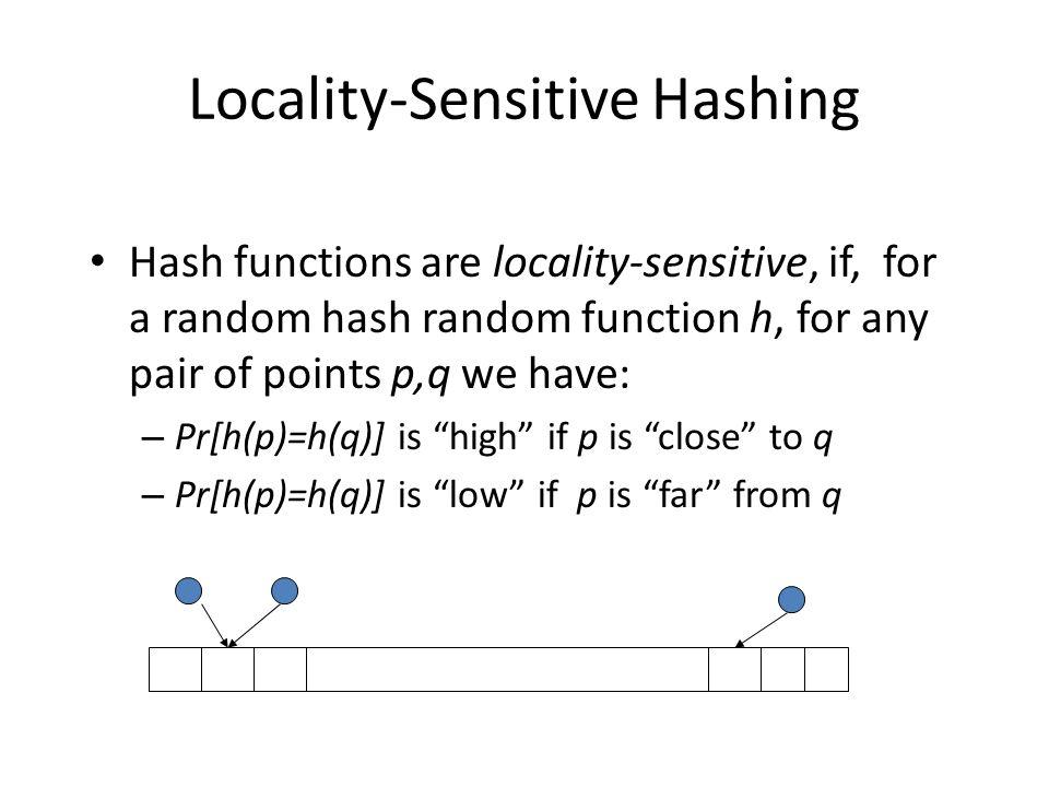 Locality-Sensitive Hashing