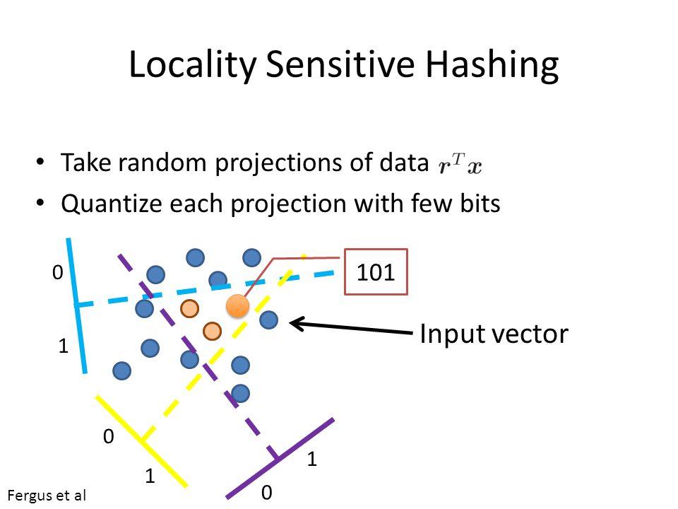 Locality Sensitive Hashing