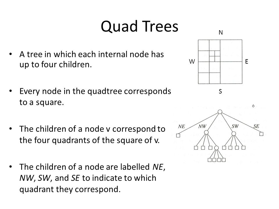 Quad Trees A tree in which each internal node has up to four children.