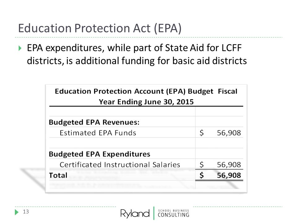 Education Protection Act (EPA)