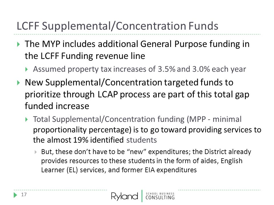 LCFF Supplemental/Concentration Funds