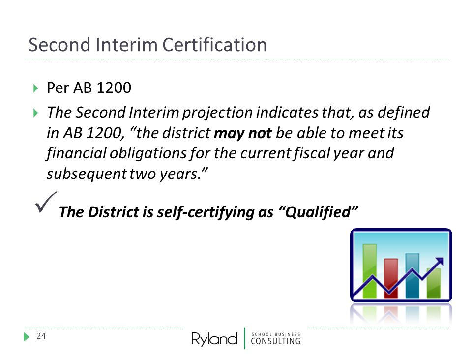 Second Interim Certification