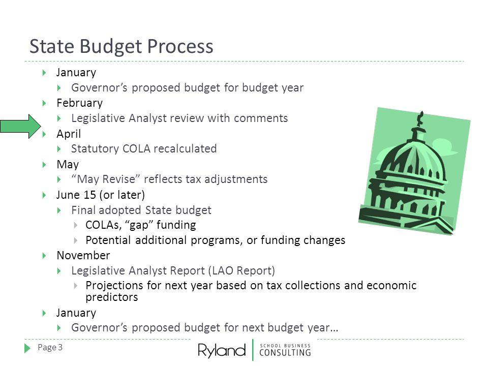 State Budget Process January