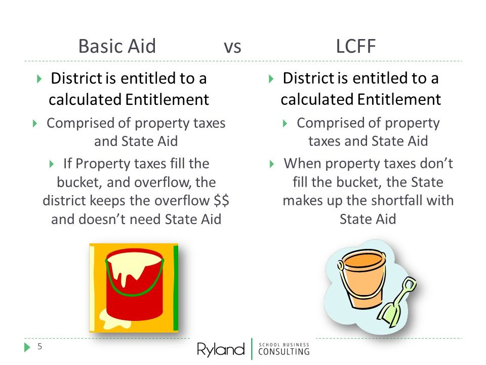 Basic Aid vs LCFF District is entitled to a calculated Entitlement