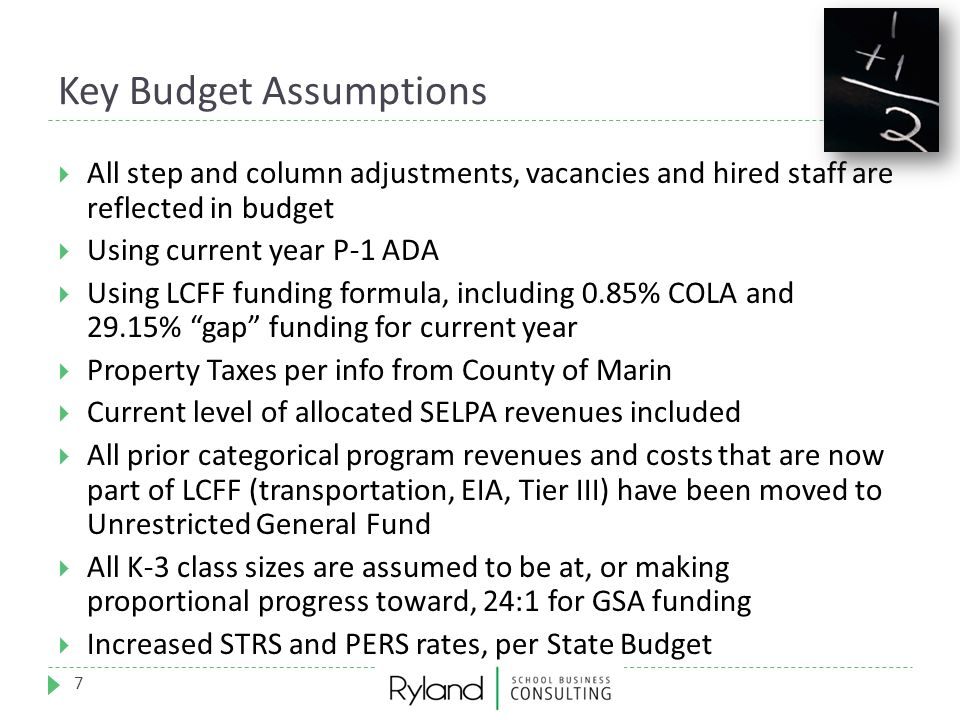 Key Budget Assumptions