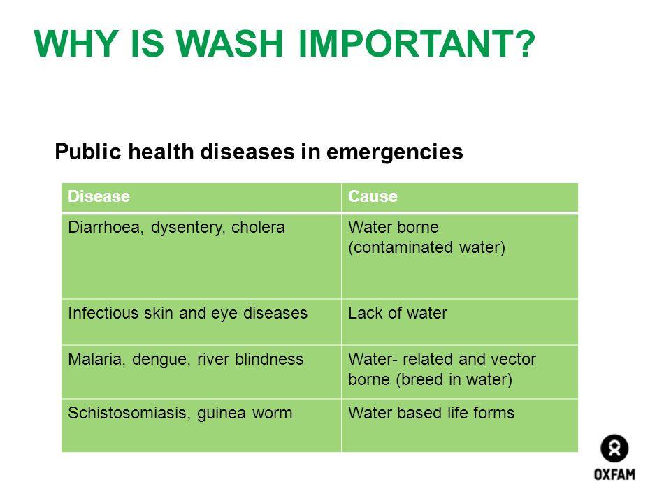 WHY is WASH important Public health diseases in emergencies Disease