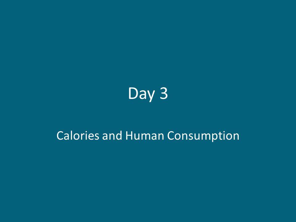 Calories and Human Consumption