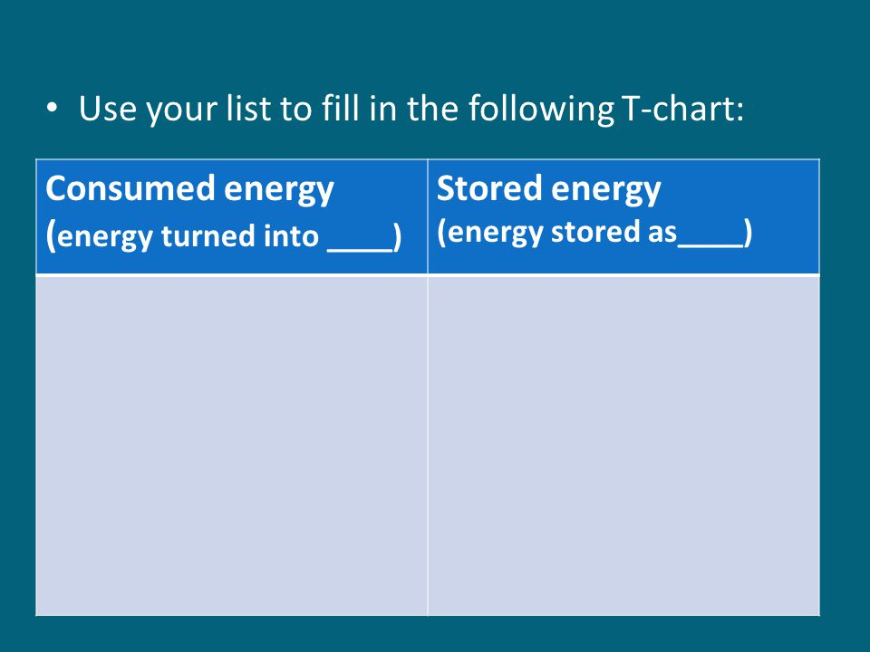 Use your list to fill in the following T-chart: Consumed energy