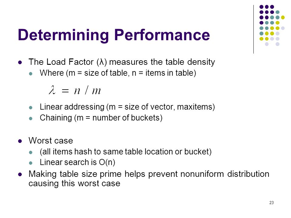 Determining Performance