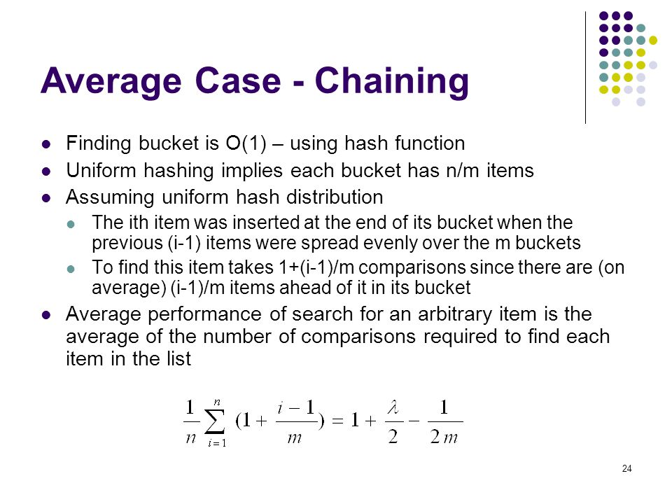 Average Case - Chaining