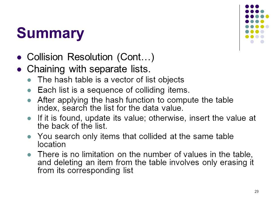 Summary Collision Resolution (Cont…) Chaining with separate lists.