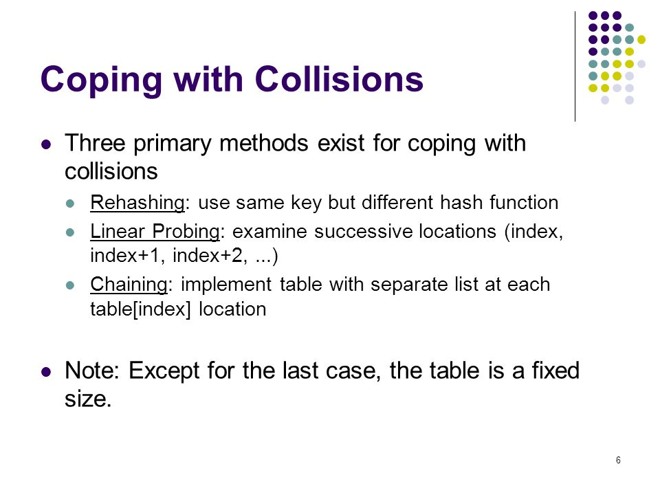 Coping with Collisions