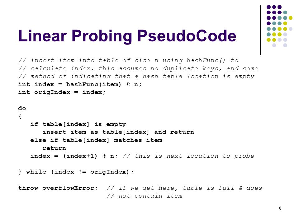 Linear Probing PseudoCode