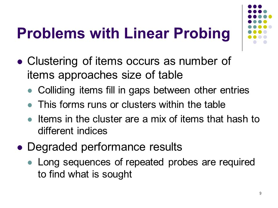 Problems with Linear Probing