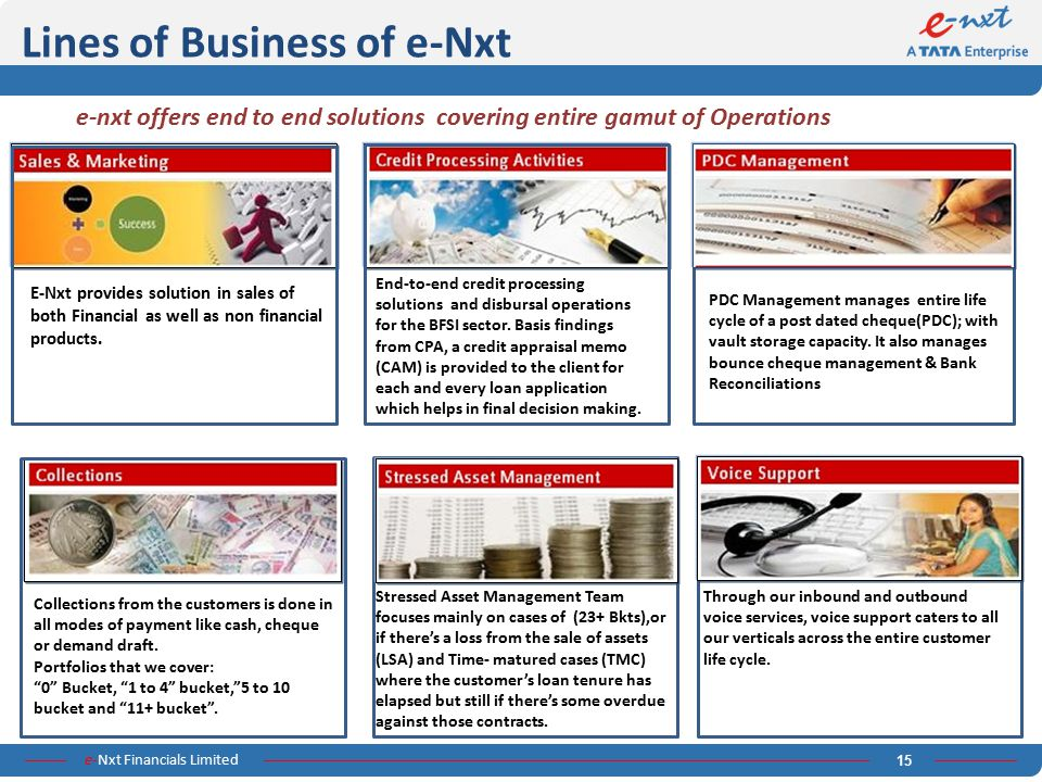 e-nxt offers end to end solutions covering entire gamut of Operations