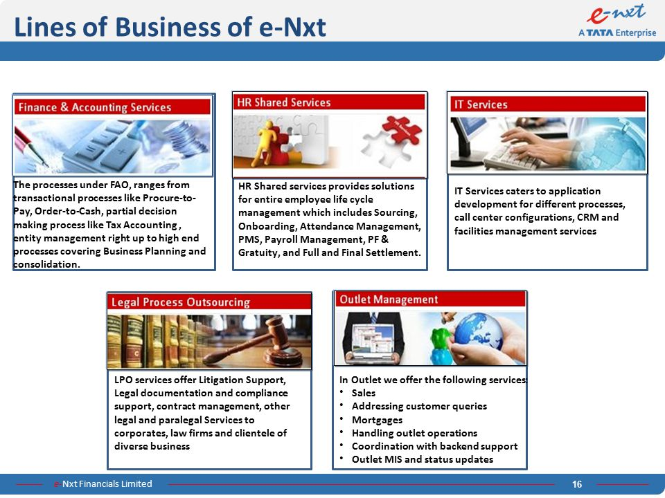 Lines of Business of e-Nxt