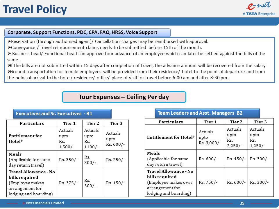 Tour Expenses – Ceiling Per day