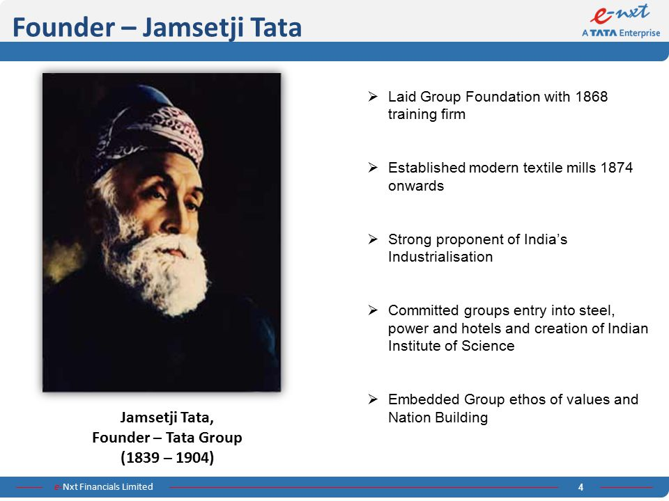 Founder – Tata Group (1839 – 1904)