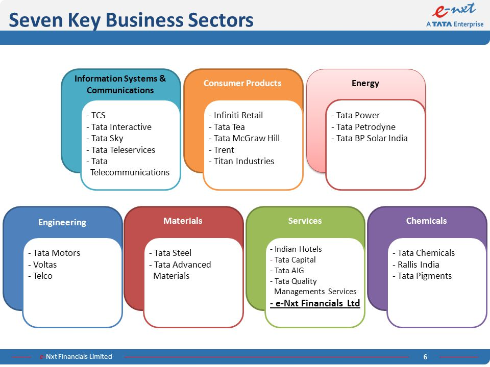 Seven Key Business Sectors
