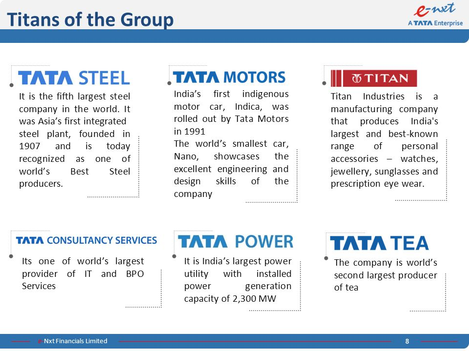 Titans of the Group It is the fifth largest steel company in the world. It was Asia's first integrated.