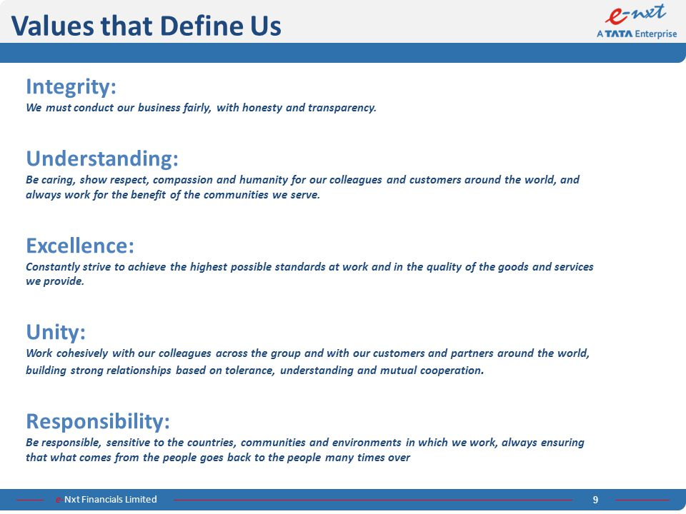 Values that Define Us Integrity: Understanding: Excellence: Unity: