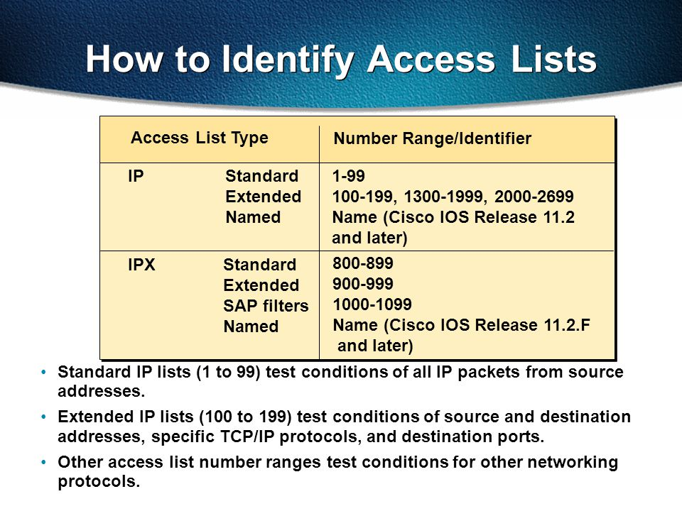 How to Identify Access Lists