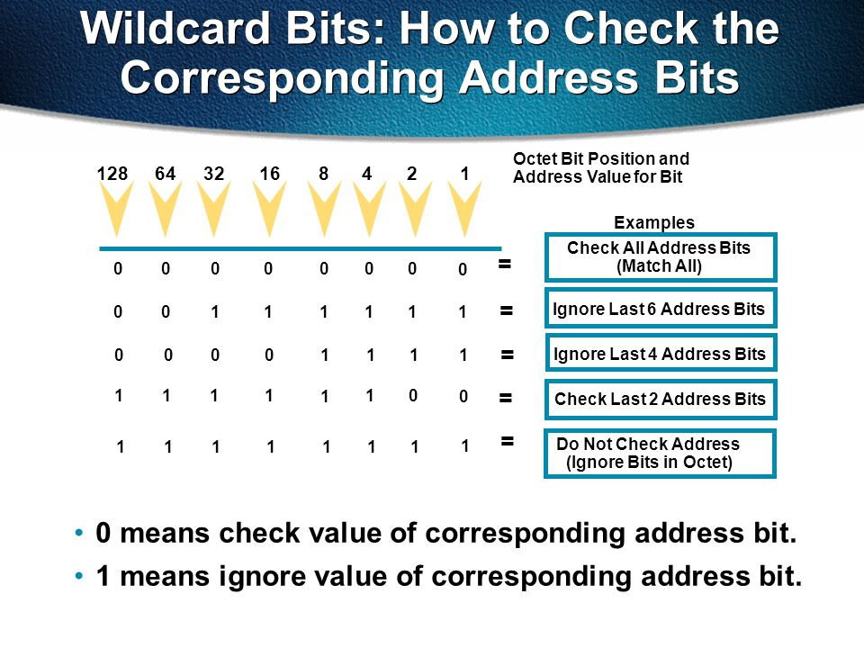 Wildcard Bits: How to Check the Corresponding Address Bits