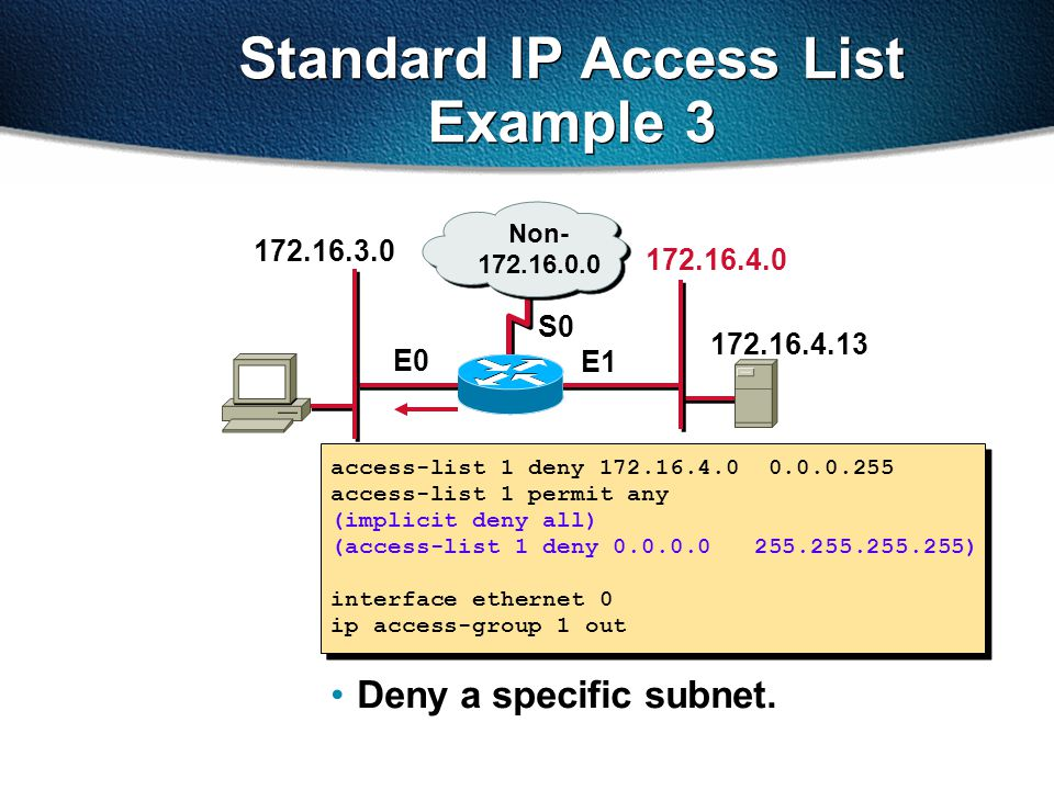 Standard IP Access List Example 3