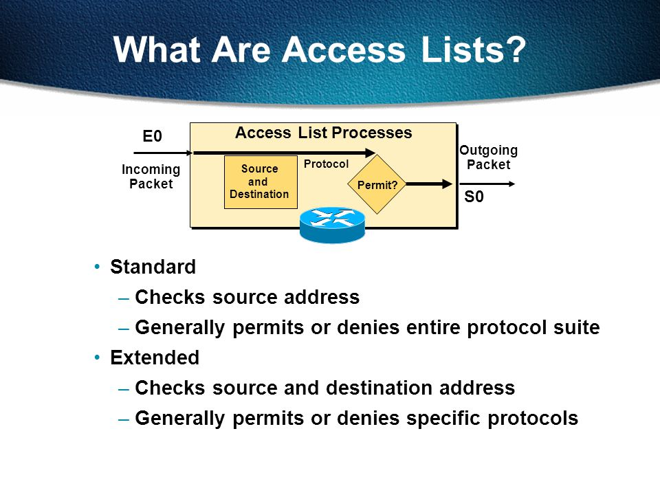 What Are Access Lists Standard Checks source address