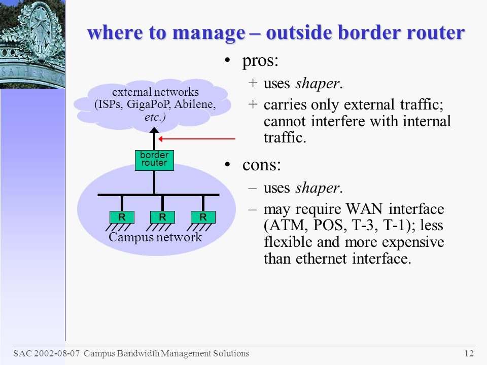where to manage – outside border router