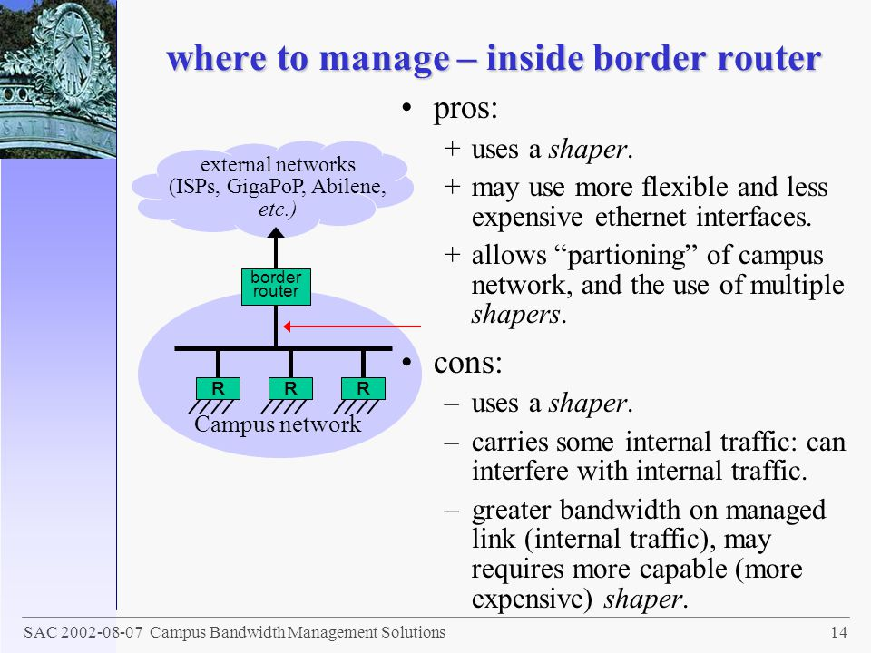 where to manage – inside border router