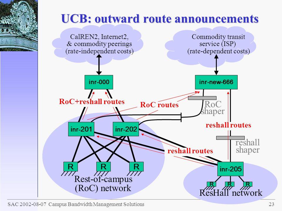 UCB: outward route announcements