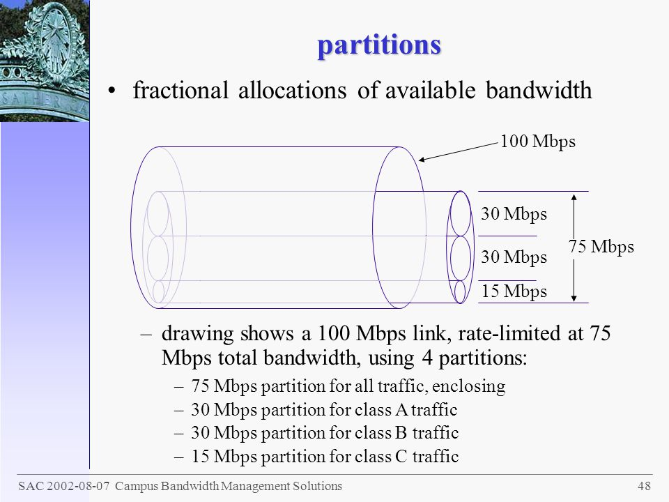 partitions fractional allocations of available bandwidth