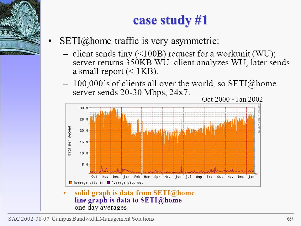 case study #1 SETI@home traffic is very asymmetric: