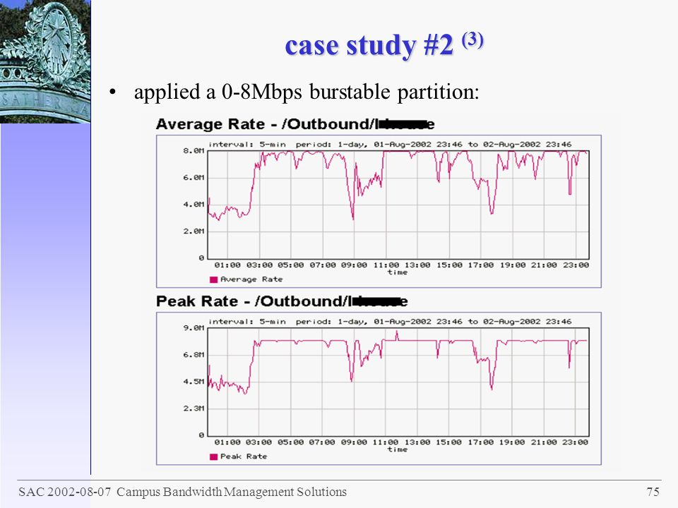 case study #2 (3) applied a 0-8Mbps burstable partition: