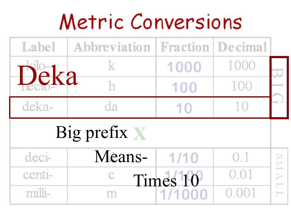 Deka Big prefix Means- Times 10
